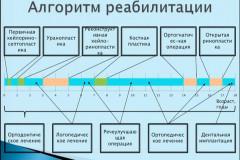 06-ivanov